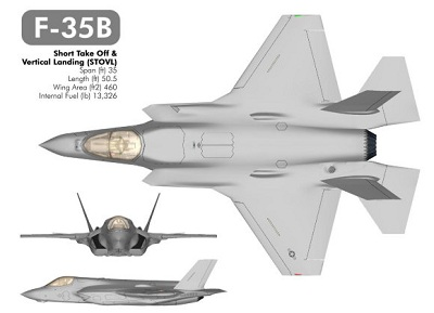 A Delay With STOVL F-35…But Is It Bad? - Become a Fighter Pilot